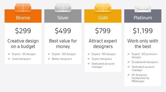 99designs pricing