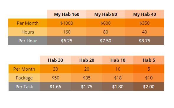 habiliss pricing