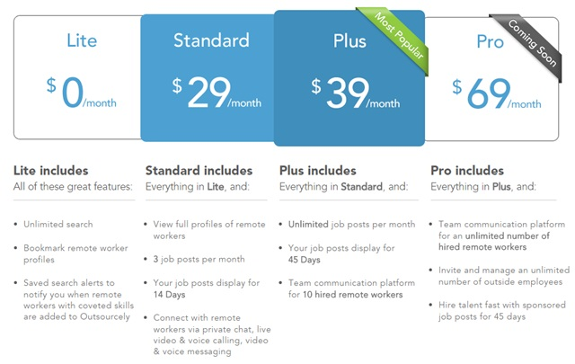 outsourcely pricing