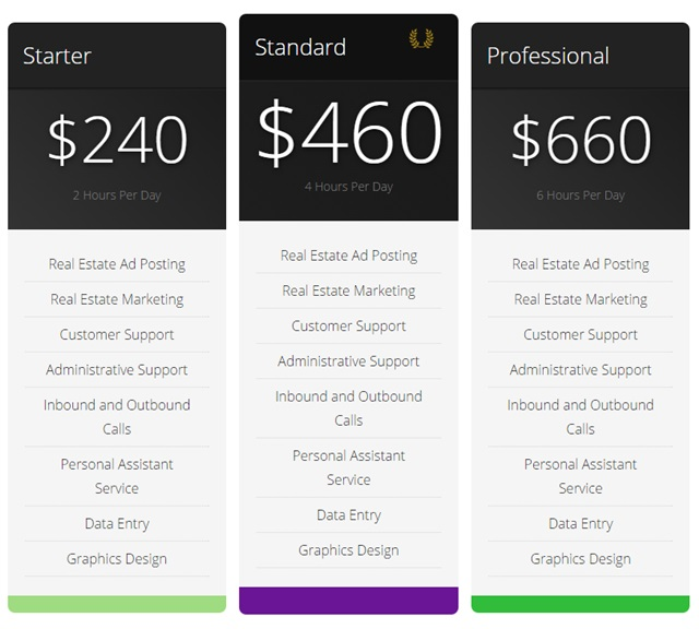 urbackoffices pricing