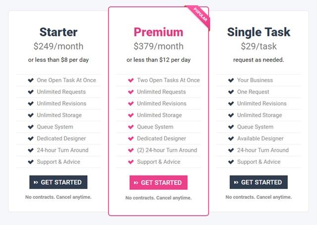 designer task pricing