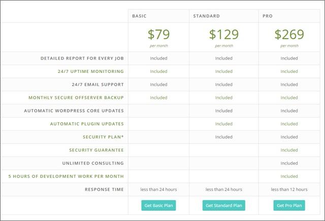 zen wp pricing