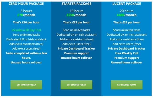 vortex 360 package pricing