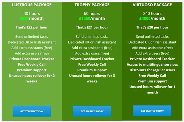 vortex 360 retainer pricing