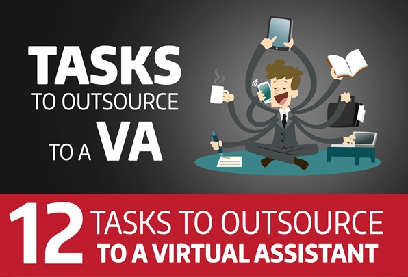 if youre struggling with what to outsource in your business it can become a real bottleneck in productivity as you know virtual assistants can handle - Real Virtual Assistant Jobs