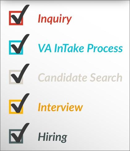 bottleneck online hiring process