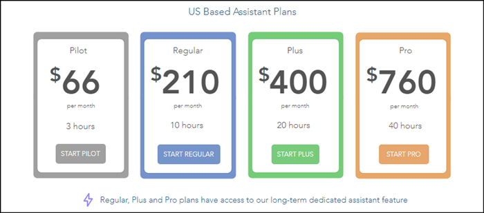 byron virtual assistant pricing