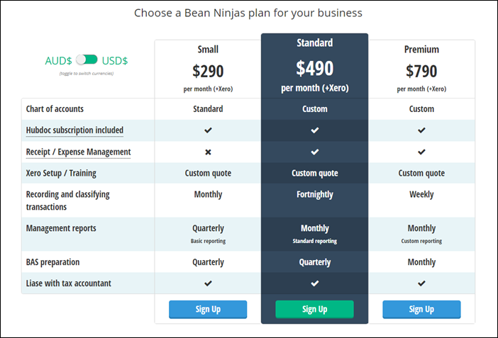 bean ninjas pricing