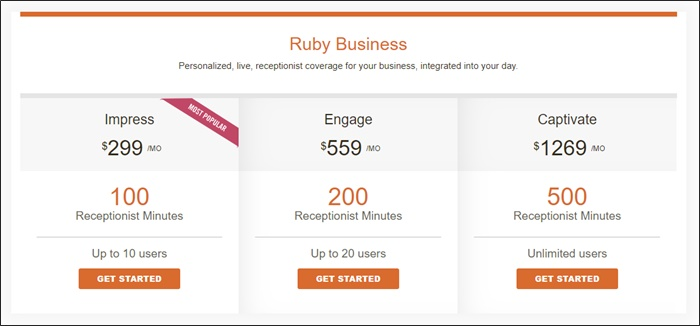 ruby receptionists pricing