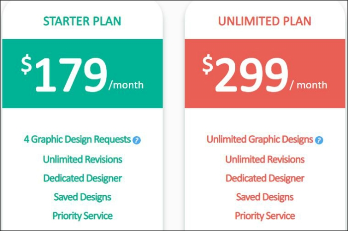 limitless designs pricing