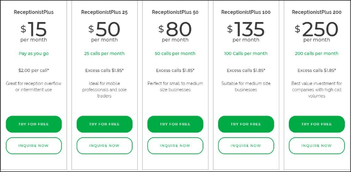 receptionhq pricing