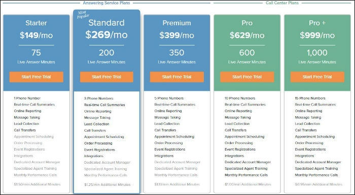 PATLive Pricing