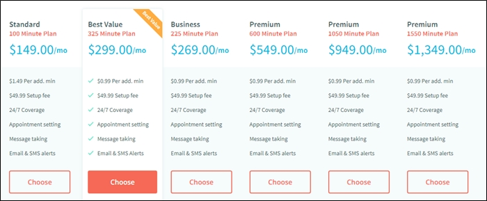 AnswerConnect Pricing