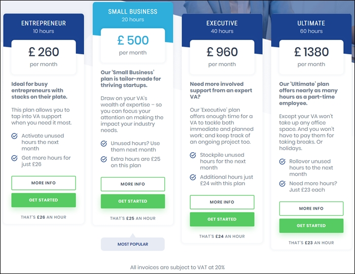 Virtalent Pricing