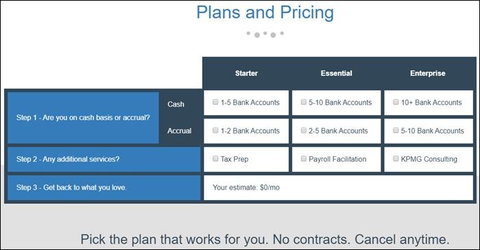 KPMG Spark Pricing