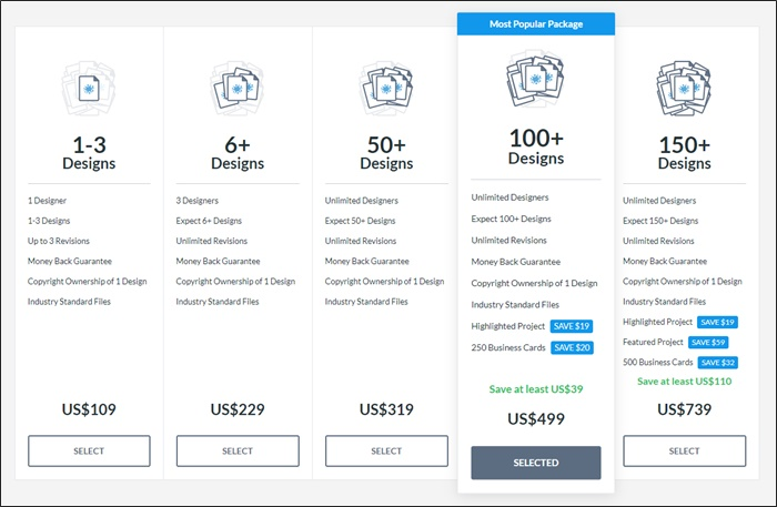 designcrowd pricing